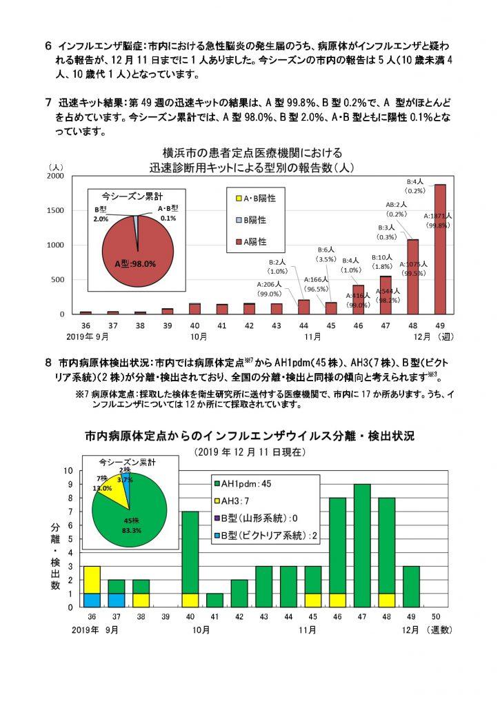 rinji10_page-0005-min